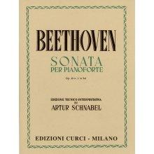 BEETHOVEN L.van Sonata Op.14 n.2 (Schnabel)